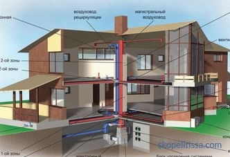 Air heating of a private country house, calculation, installation, photo