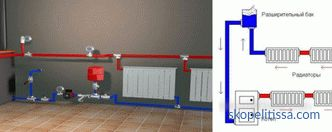 Project of heating a private house, designing a heating system for a country house, examples of calculation, photo
