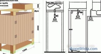 step by step instructions to buy a heated shower in Moscow