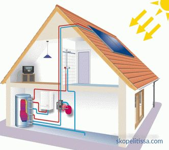 What heating is better to choose for a private house, comparison of heating systems, schemes