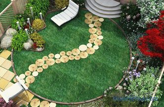 Landscape Design Directions