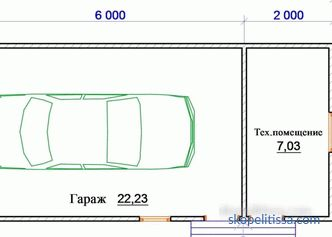 calculation of the minimum width for one car in a private house