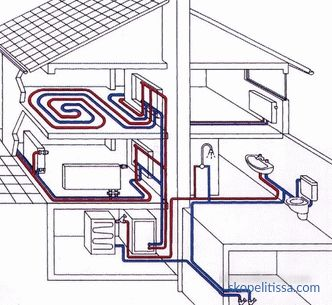 Construction of heating schemes for two-storey individual houses