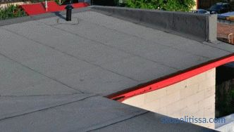 Roll roofing materials for the roof: types, device and prices