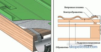 Self-tapping screws for a roof from a professional flooring - the scheme of fastening and an expense on 1 sq.m (a photo, video)