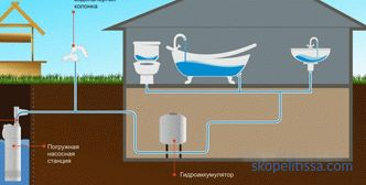 simple scheme of water supply, how to make a scheme + photo