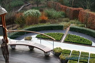 Landscape architecture - the basic elements