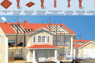Combined roof, types of structures, inversion and two-layer roof, exit to the roof