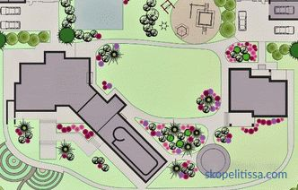 Landscape works at the dacha plots - the main elements and design details