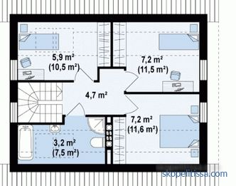 Projects of two-storey houses 7 by 9, layouts 7x9, prices for construction in Moscow, photos