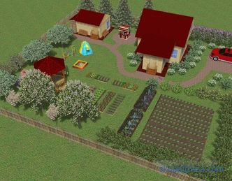Layout of a plot of 10 acres types of stages photo ideas of a beautiful plot video instruction