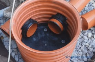 Well drainage viewing: classification, materials, installation method