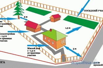 construction technology step by step, step by step instructions, scheme
