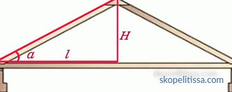 How to calculate the angle of the roof with examples