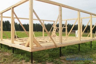 Binding of the frame house lower and upper, stages of installation, schemes, photo