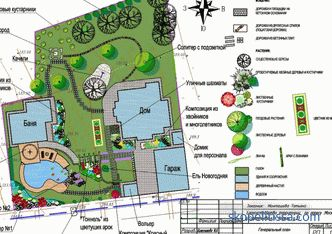 layout of the plot with the house, garage and sauna, projects and design options, photos