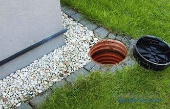 Plot drainage - types and features of drainage systems