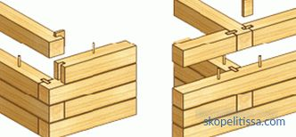 Connection of timber in a warm corner: the pros and cons, types and features of their implementation