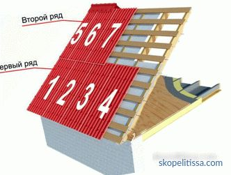assembly technology and nuances of the installation process of the roofing material