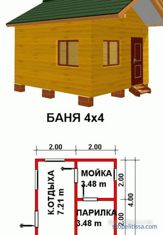 projects, planning, construction prices in Moscow, photo