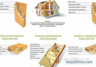 types of housing, advantages and disadvantages, photo