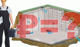 Basement waterproofing from the inside - cellar protection from groundwater