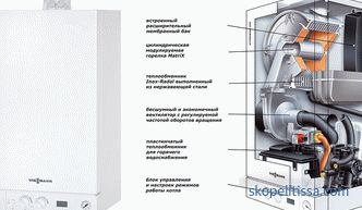 Energy-saving electric heating boilers for a private house, a review of models, prices, photos