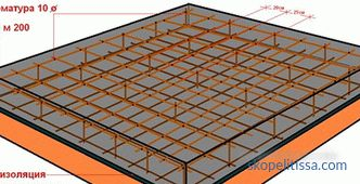 Online calculator for calculating monolithic slab foundation: instructions