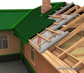Waterproofing film for the roof. Roof waterproofing