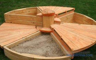 All about children's sandboxes with a roof and their construction on a country site